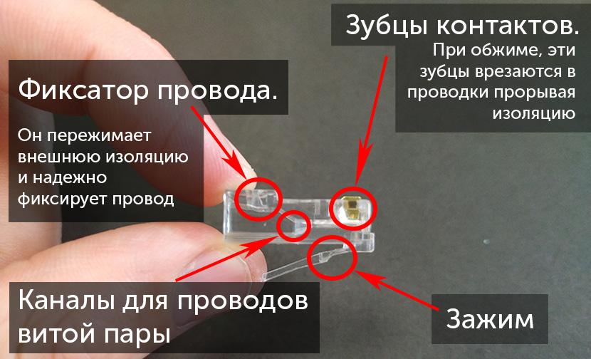 Фотография коннектора RJ-45 с описанием его состовных частей